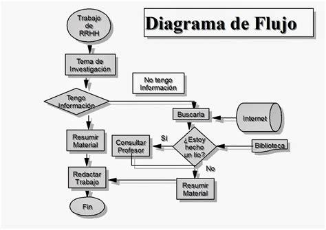 cadenas de markov un enfoque elemental pdf informatica ii