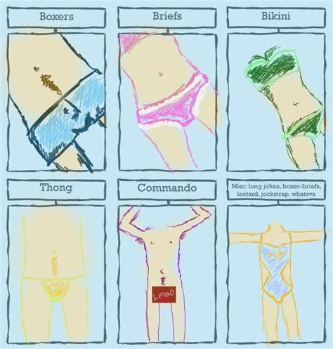 Meme Underwear - underwear meme by abi rose official on deviantart