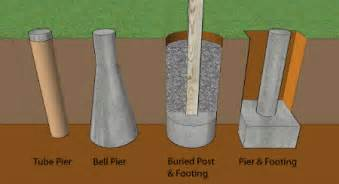 Above Ground Pool Handrails Decks Com How To Build A Deck Footings Amp Foundations