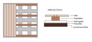 terrasse bauanleitung bauanleitung terrasse mit bauplan