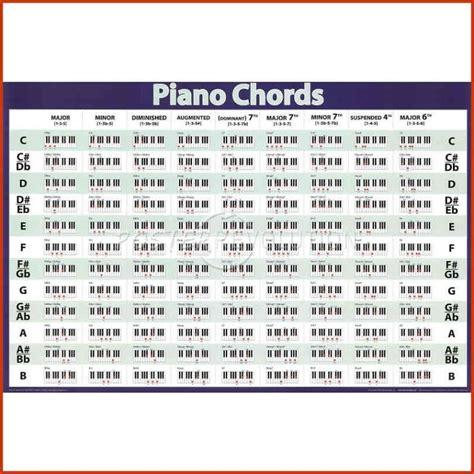 printable piano chord inversions chart full piano chord chart pdf edgrafik