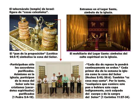 la proposicin del seor el simbolismo del pan de la proposici 243 n en el lugar santo del tabern 225 culo imagen diapositiva