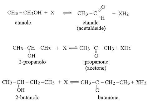 metano tavola periodica schema reazioni aldeidi e chetoni fare di una mosca