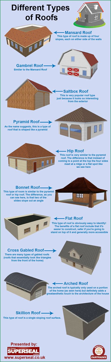 house types most common house styles house style ideas