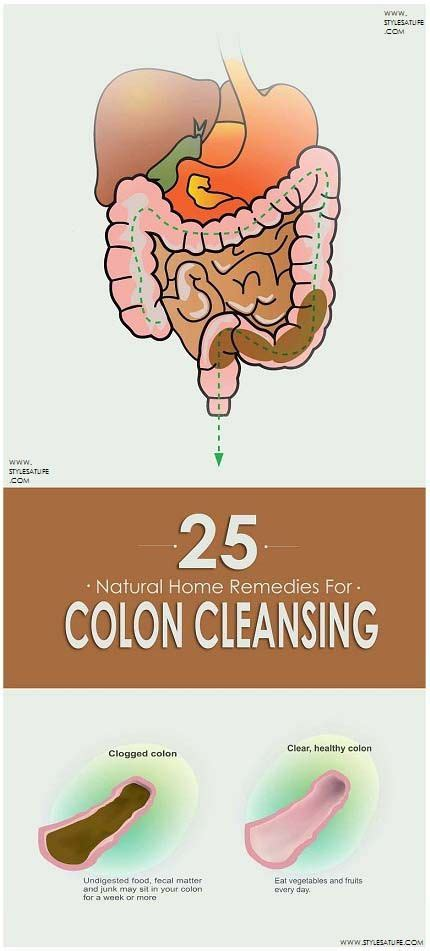 Home Remedies To Detox Your Colon by Best 25 How To Clean Colon Ideas On Colon