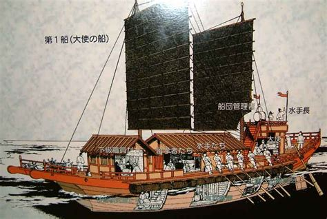 ship japan chronology of asian maritime history
