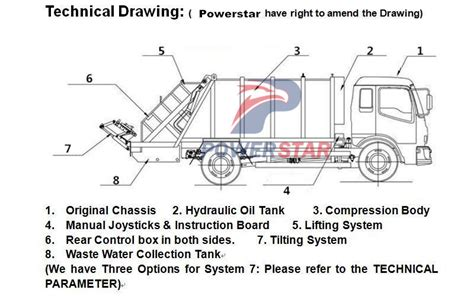 kenya cubic meter elf isuzu refuse truck compactor
