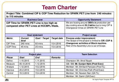 team charter template sle tqmi project updated