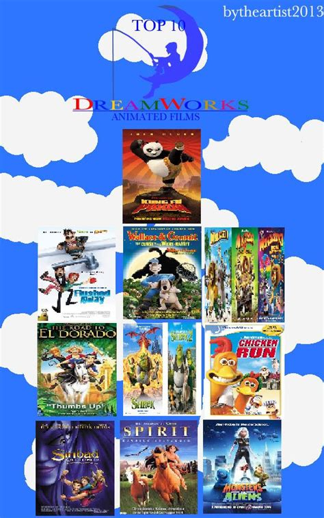 best dreamworks top 10 dreamworks animated by coralinefan4ever on