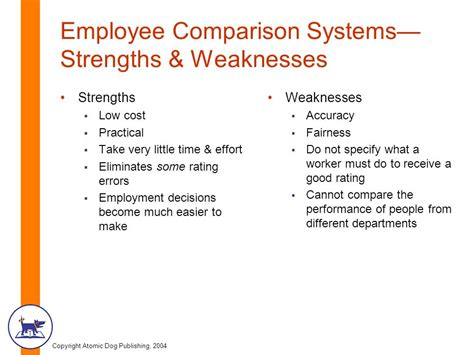 employees strengths and weakness list amitdhull co
