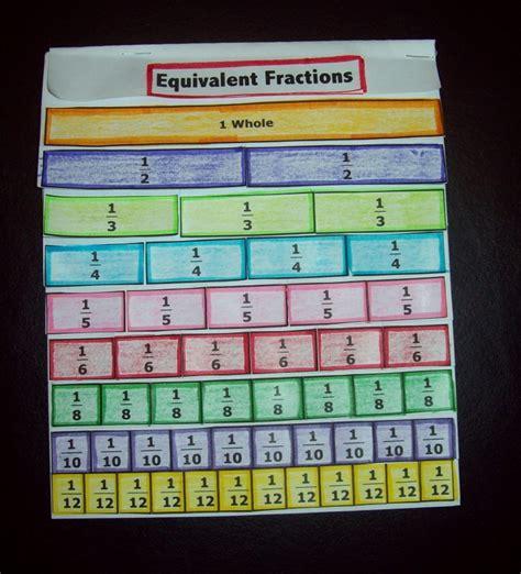 fraction booklet template equivalent fractions flipbook mrs duran
