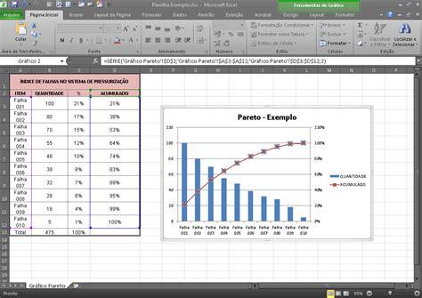 tutorial excel graficos 2007 priorize solu 231 245 es urgentes usando gr 225 fico de barras e de