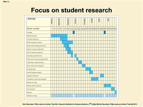 Gantt Chart Of Research by Photo Hyperion Consultant Cover Letter Cover Letter Photo