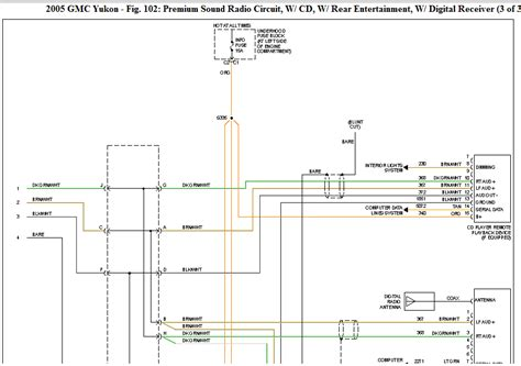 wiring diagrams 2004 gmc c7500 2004 gmc c7500 exhaust wiring diagram elsalvadorla 2004 gmc c7500 wiring diagram html autos post