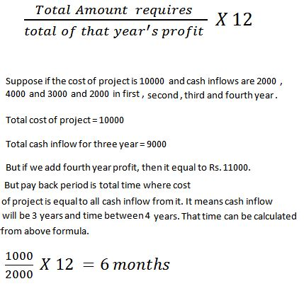 Mba Payback Period by Mbokmu February 2011