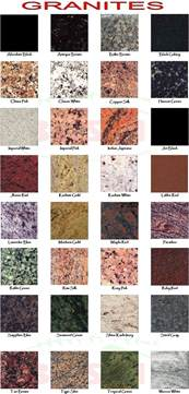 Best Colour Names by Popular Granite Colors 2017 In India Granite Catalog