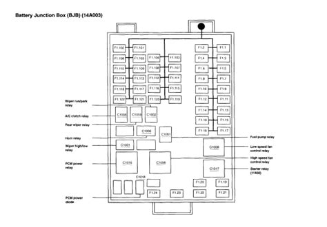 Location Of Power Window Fuse For 2003 Ford Windstar Lx