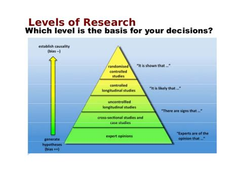credible websites for research papers credible research paper sources where to find credible