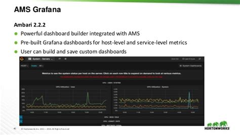 Ams Mba by Managing Enterprise Hadoop Clusters With Apache Ambari