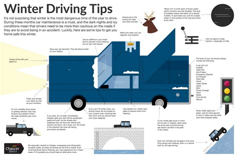 8 Tips On Driving Safe In Snow by Tips For Driving Smart In The Winter Tinadh
