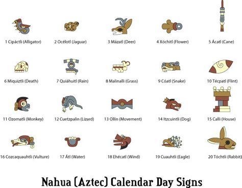 Calendario Azteca Animales Nahua Aztec Calendar Signs Vector Free Vectors Vector Me