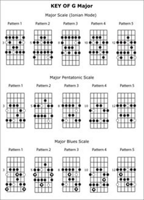 comfort eagle chords gitarren akkorde gitarre and gitarrenunterricht on pinterest