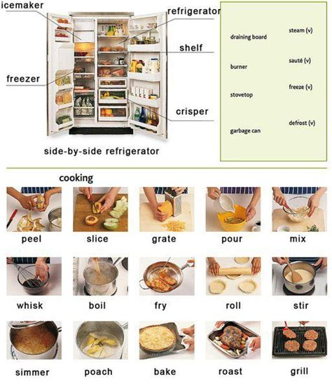Esl Kitchen Vocabulary by Food And Cooking Cooking Kitchens And Vocabulary
