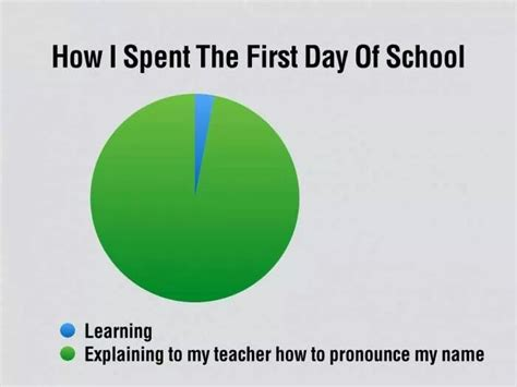 First Day Of School Funny Memes - 25 best ideas about school memes on pinterest mom picks
