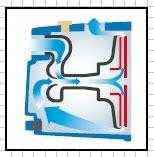 Pedrollo Shallow Well Jet Jswm 1 Ax pedrollo self priming pumps pedrollo pumps south africa