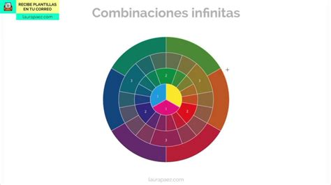 el millonesimo circulo como 191 qu 233 es el c 237 rculo crom 225 tico y c 243 mo crear una paleta de color youtube