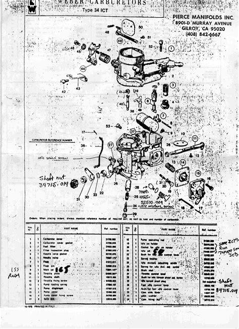 zenith stromberg carburetor cutaway diagram zenith free