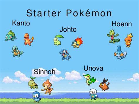 google slides themes pokemon powerpoint slides of pokemon images pokemon images