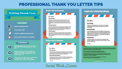 thank you letter social work after thank you letters how and why to write them socialwork