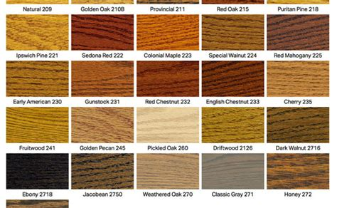 polyshades colors polyshades colors minwax stain color chart minwax stain