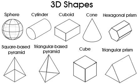 three dimensional shapes templates 3d shapes myths for