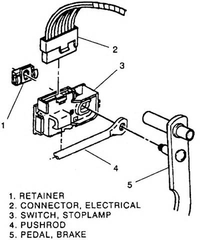 replacing brake light switch chevy truck how do you remove and replace a brake light switch on 1995