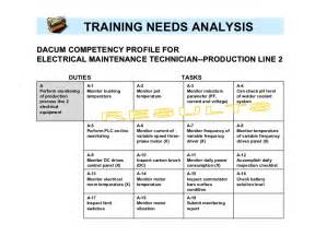 Sample Training Needs Analysis Report Workshop On Training Needs Analysis