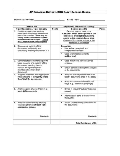Ap World History Essay Rubric Dbq by Frq Dbq Rubrics Ap Review Website