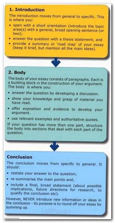 up film study questions what is essay question format