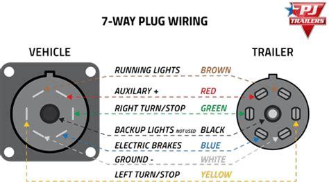 7 blade r v trailer plug wiring diagram wiring diagram