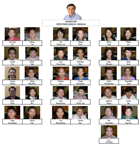 I Ching Wisdom Revealed Vincent Koh Diskon singapore feng shui centre articles 54th intake