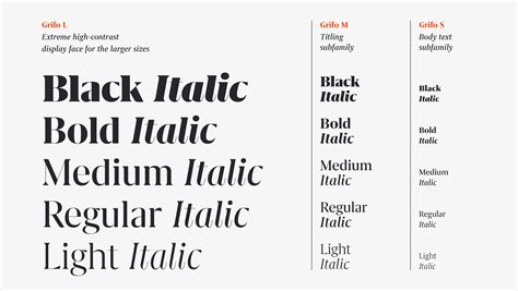 grifo typeface grifo typographica