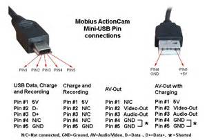 attachment browser mobius usb out cable pinouts jpg by tom frank rc groups