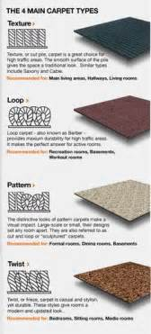 Bedroom Redecorating Ideas how to choose a carpet type on pinterest carpets