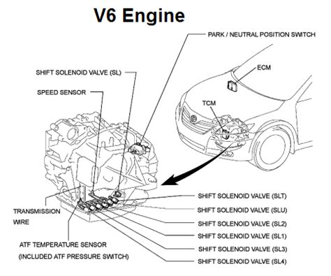 transmission control 2006 toyota camry regenerative braking p2757 2011 toyota camry torque converter clutch pressure control control solenoid performance