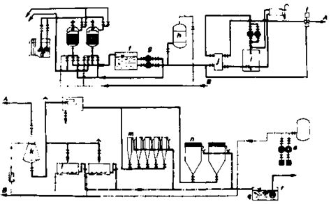 catfish hatchery layout chapter 12 planning of fish hatcheries