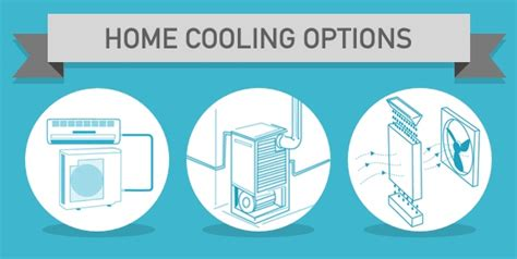 Tiny Home Heating And Cooling Options Air Conditioning Archives Bob Jenson Air Conditioning
