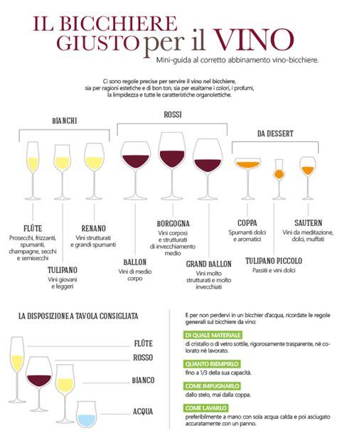 bicchieri per vino bianco il bicchiere giusto per il vino casa di vita