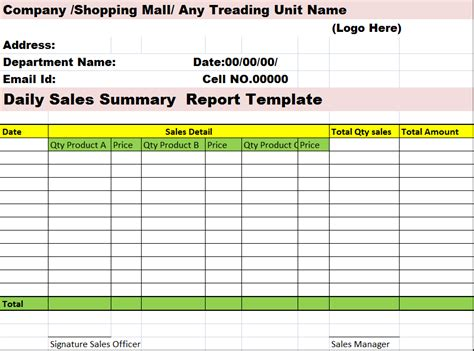 management report format sles daily sales report template images
