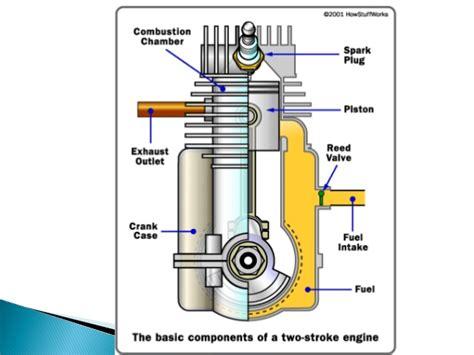 2 stroke engine diagram engine lubrication diagram engine valves diagram wiring